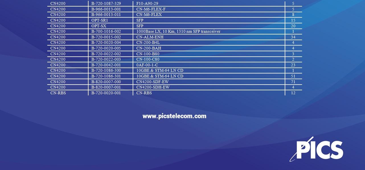 Ciena CN4200 For Sale List Bottom (9.3.14)