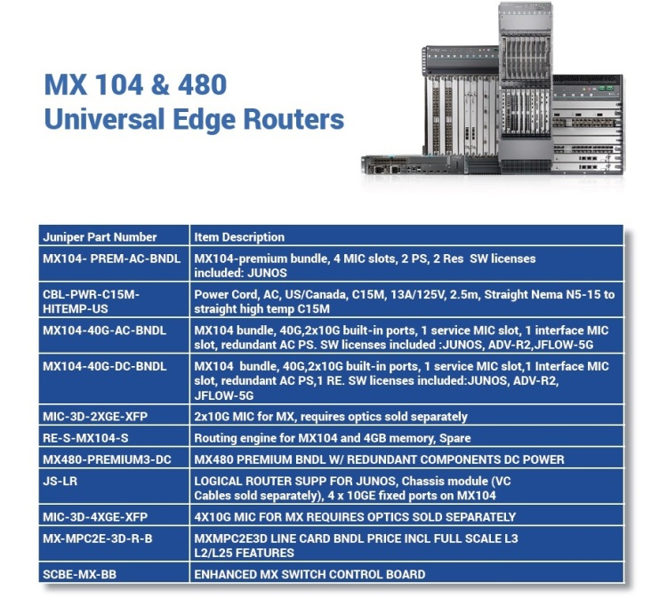 Juniper QFX & MX Series Switches & Routers For Sale Bottom (10.29.14)