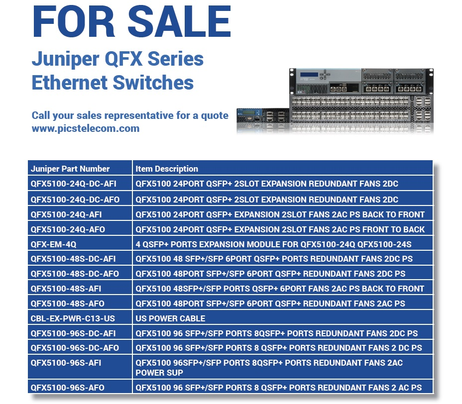Juniper QFX & MX Series Switches & Routers For Sale Top (10.29.14)