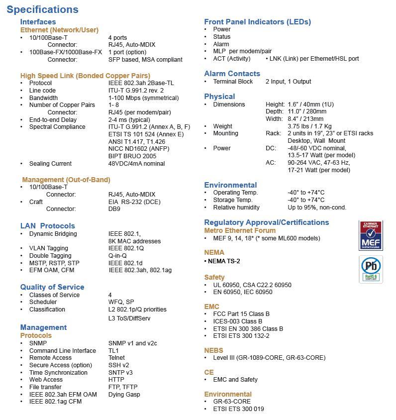 Actelis ML624 EAD For Sale Bottom (1.6.15)