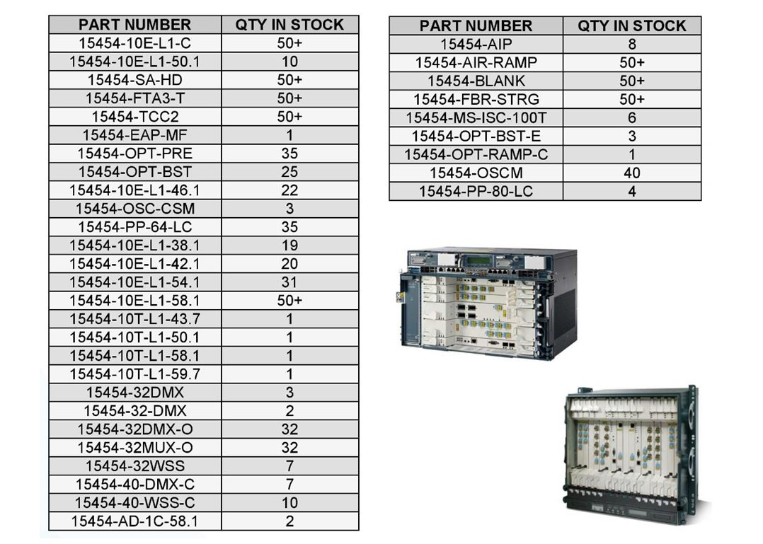 Cisco ONS 15454 Equipment For Sale Middle (7.1.15)