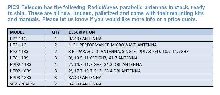 RadioWaves Antennas For Sale List (3.28.16)