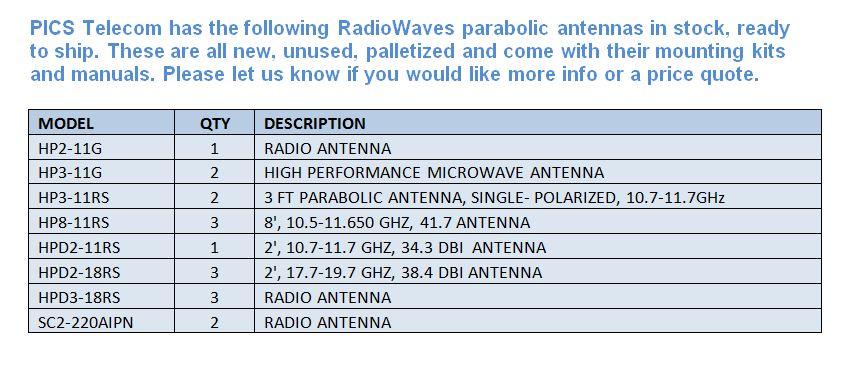 RadioWaves Antennas For Sale List (3.28.16)