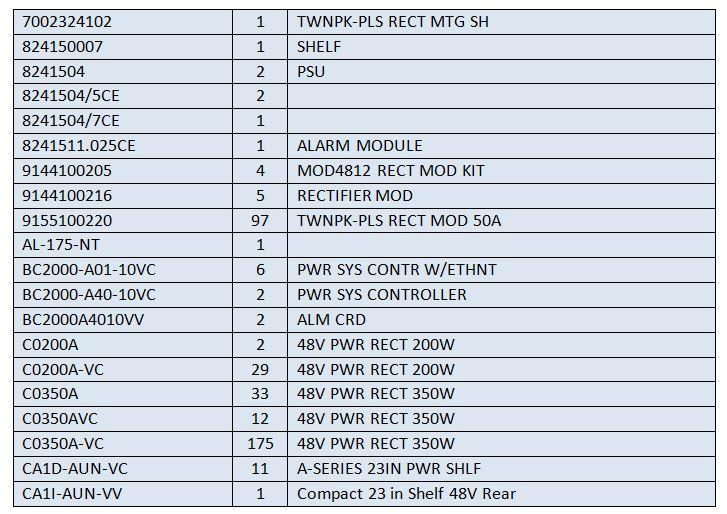 Eltek-Valere Rectifiers For Sale List 2 (6.27.16)