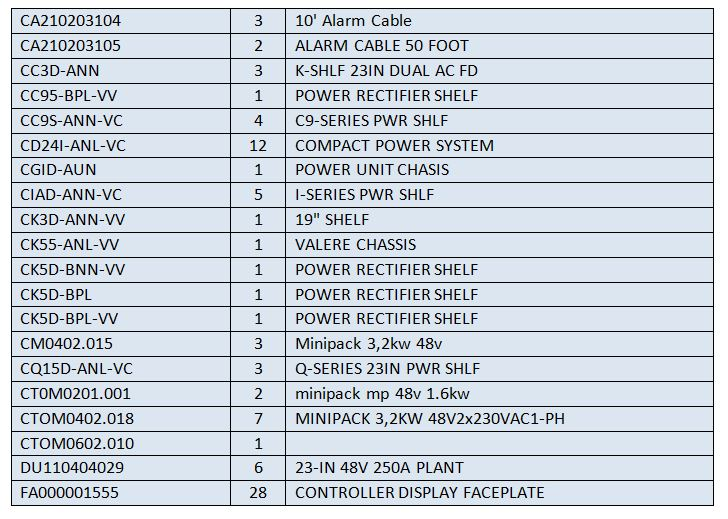 Eltek-Valere Rectifiers For Sale List 3 (6.27.16)