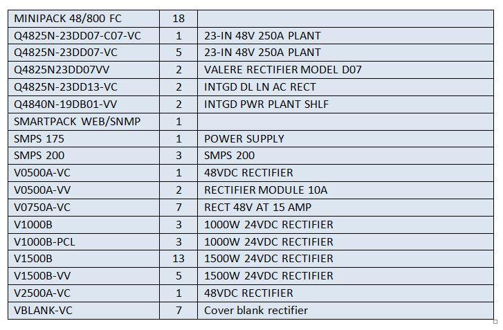 Eltek-Valere Rectifiers For Sale List 5 (6.27.16)